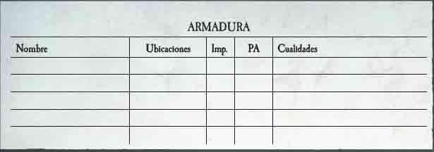 Armadura Warhammer RPG