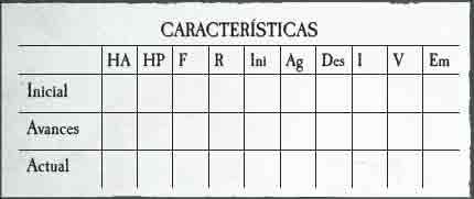 Característica Actuales Warhammer RPG 4a Ed.