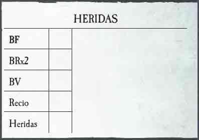 Heridas en Warhammer RPG 4a Ed.